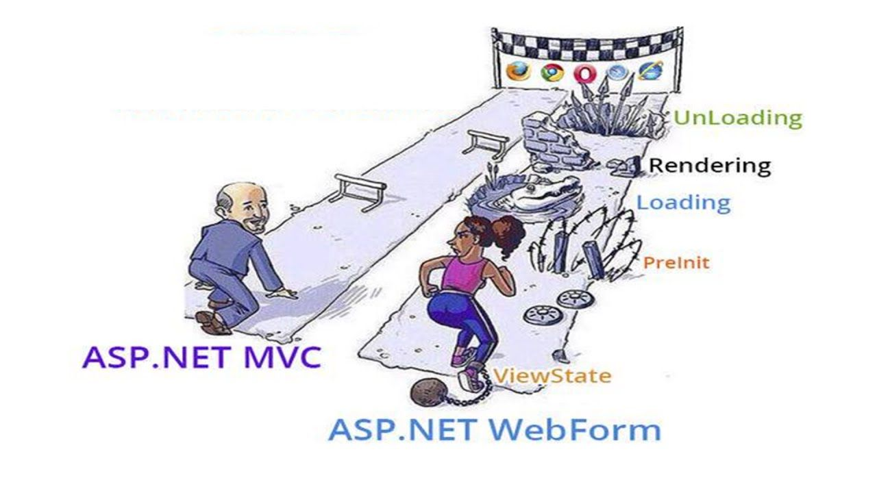 http://mobwebsoft.com/software-training/why-asp-dot-net-web-forms-and-why-asp-dot-net-mvc